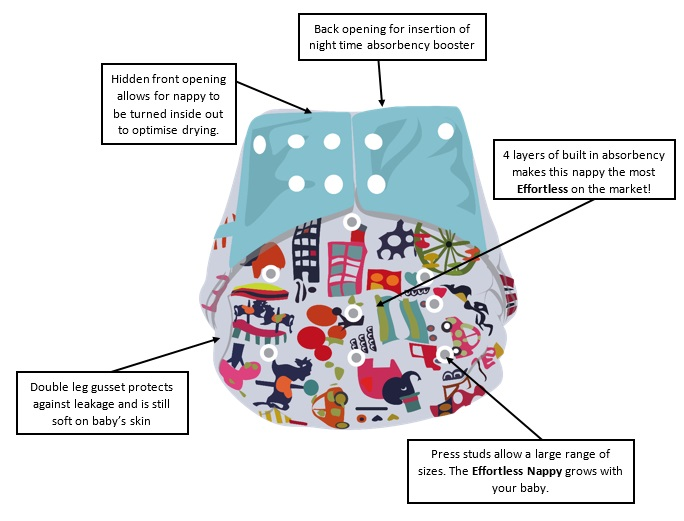 The key features of the Effortless Nappy